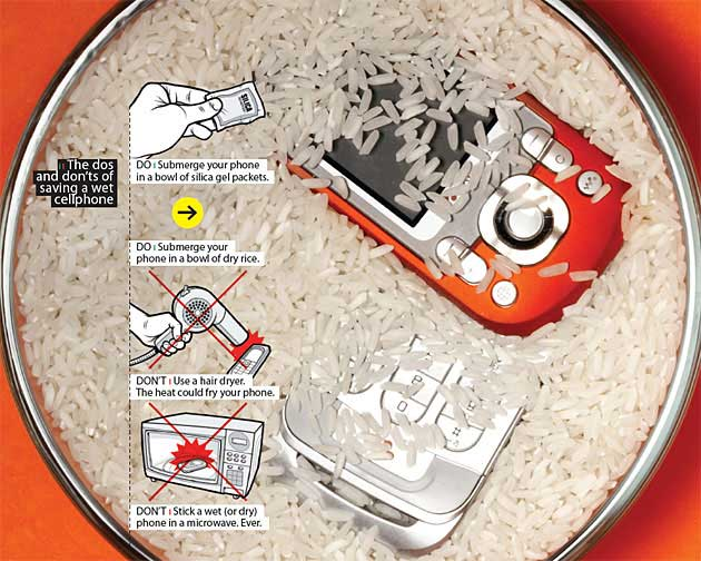 If your phone gets wet use a desiccant to wick away any leftover moisture. The most convenient choice is uncooked rice. Just leave the phone (and its disconnected battery) submerged in a bowl of grains overnight.
