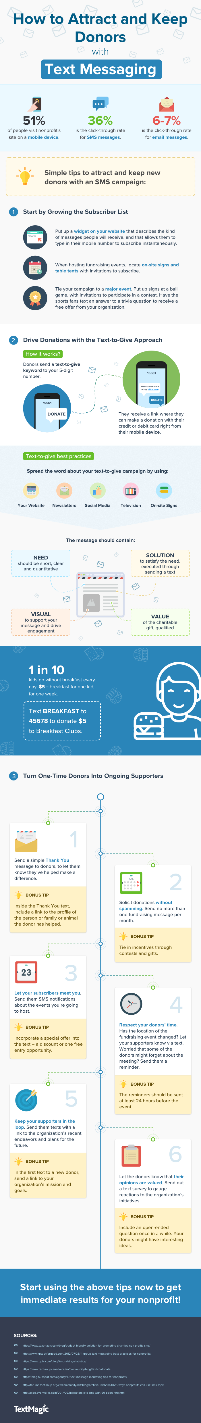 How to Attract Donors with a Text-to-Give Approach [Infographic]