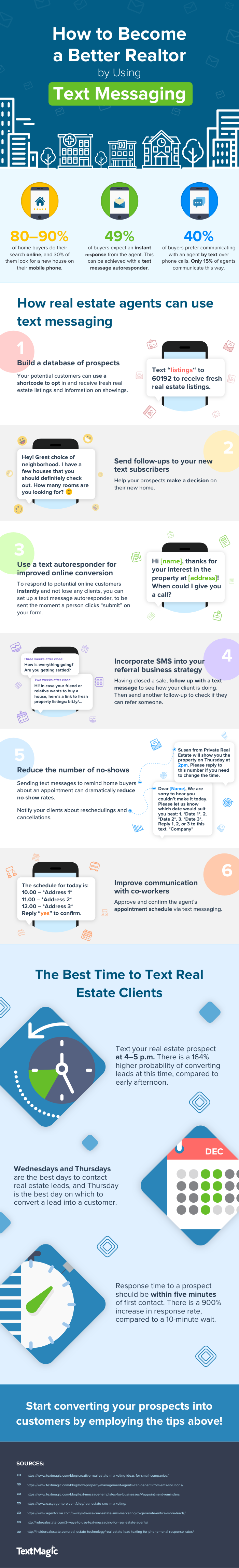 How to Become a Better Realtor by Using Text Messaging (Infographic)