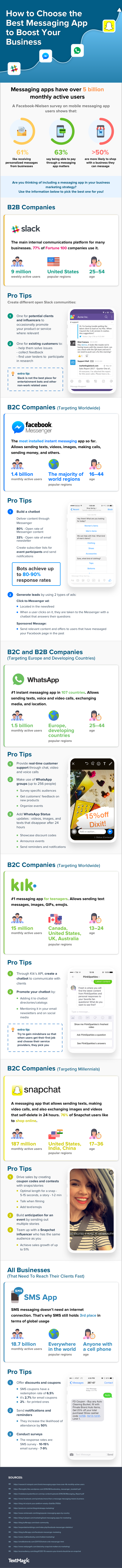 Infographic Best Messaging App to Boost Your Business