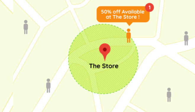 Example on the map, how the store uses geofencing to promote a sale