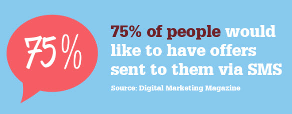 people would like to have offers sent to them via SMS